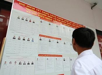 Danh sách 49 ứng viên đại biểu Quốc hội tại Hà Nội