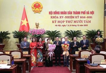 Danh sách 95 người trúng cử đại biểu HĐND TP. Hà Nội khóa XVI nhiệm kỳ 2021-2026
