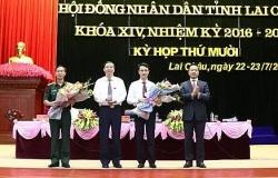 ban bi thu chi dinh nhan su moi tinh uy thai binh