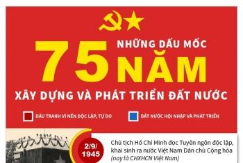 [Infographics] Những dấu mốc 75 năm xây dựng và phát triển đất nước