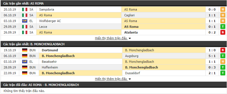 truc tiep europa league hom nay 2410 as roma vs monchengladbach