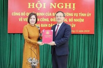 Tin bổ nhiệm nhân sự, lãnh đạo mới TP.HCM, Đồng Nai, Hưng Yên