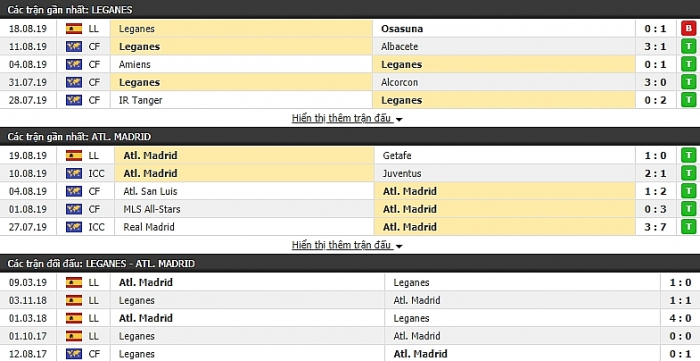 link xem truc tiep tran dau giua leganes vs atletico madrid la liga 20192020