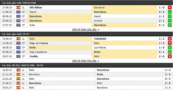 link xem truc tiep tran dau giua barcelona vs real betis la liga 20192020