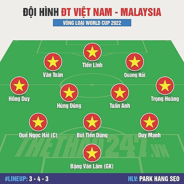 tran viet nam vs malaysia phat song truc tiep kenh nao dai truyen hinh nao link xem