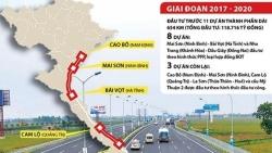 Dự án cao tốc Bắc Nam có 32 nhà đầu tư trong nước muốn tham gia