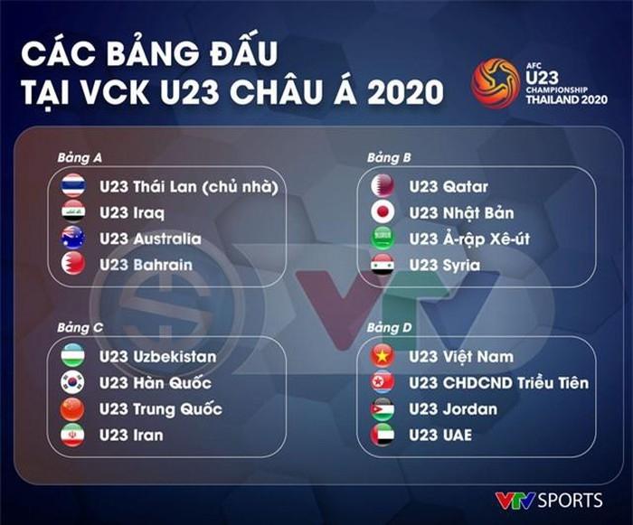 thai lan cong bo danh sach so bo 33 cau thu chuan bi cho vck u23 chau a 2020