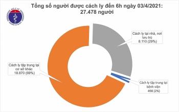 Sáng 4/4, thêm 3 ca nhập cảnh mắc COVID-19 tại Bắc Giang