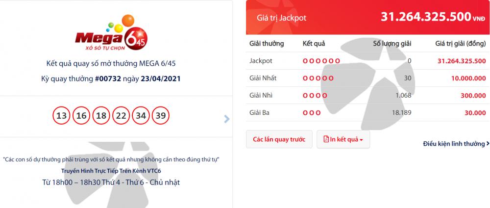Kết quả Vietlott Mega 6/45 tối 25/4: Giải Jackpot đã hơn 31 tỷ đồng