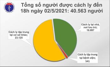Chiều 2/5, tăng thêm 20 ca mắc COVID-19 mới