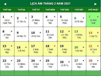 Xem giờ tốt để xuất hành đón vận may theo lịch âm hôm nay (7/2/2021)