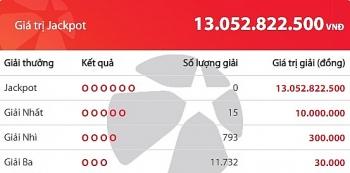 Kết quả xổ số Mega 6/45 ngày 16/7: Chủ nhân của 13 tỷ đồng là ai?