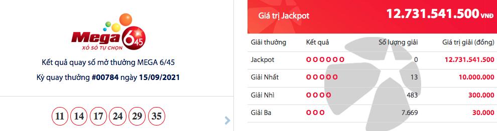 Kết quả xổ số Mega 6/45 ngày 17/9: Giải Jackpot chờ người lĩnh thưởng